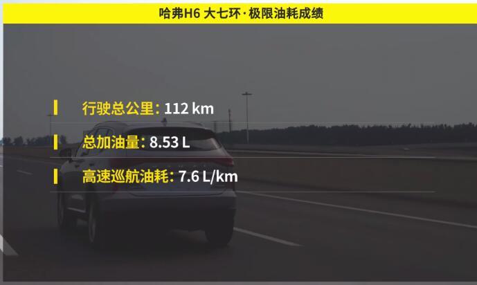实测第三代哈弗H6的节油水平 挑战大七环百公里油耗仅为7.6升
