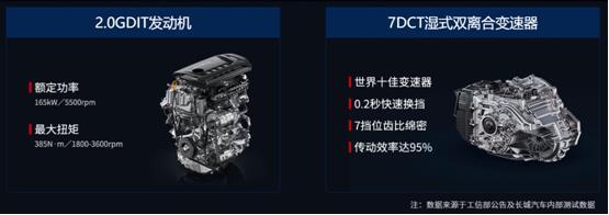 """现实版""""秋名山车神"""" 原来2021款哈弗F7x才是""""战神"""""""