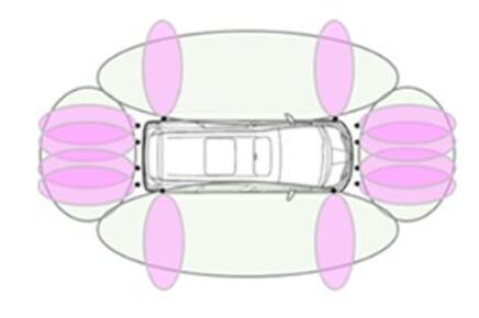 激光雷达:自动驾驶的另一仗